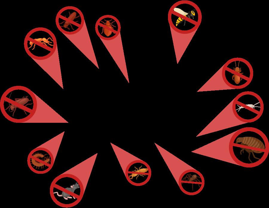BnR-Pest-areas